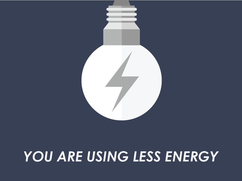 You are using less energy