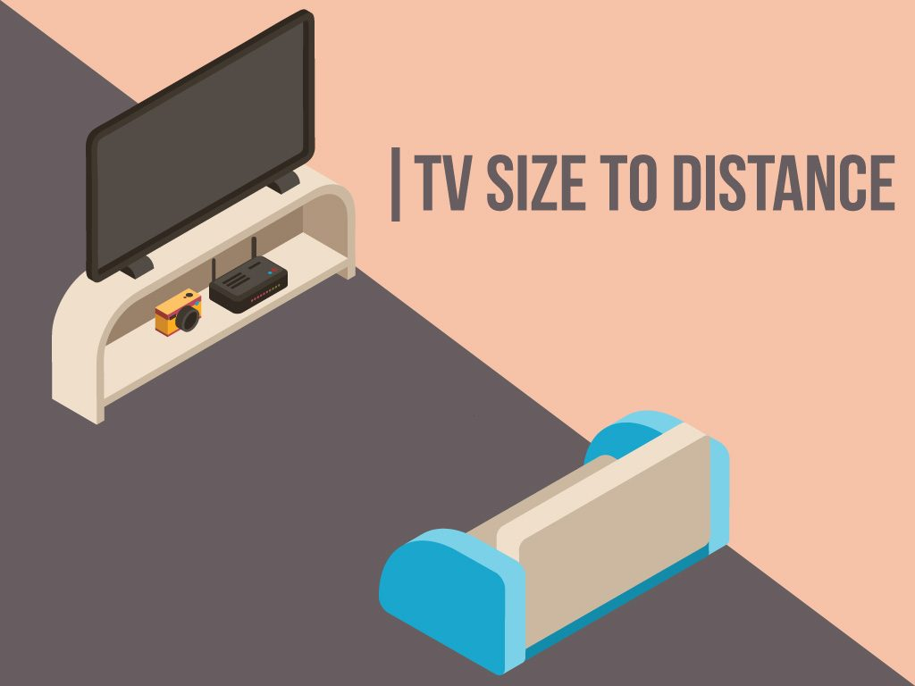 TV Size to Distance